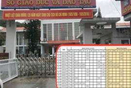 """Khủng khiếp điểm thi """"gian lận"""" thí sinh Sơn La, từ 0 biến thành 9"""