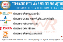 DKRA Vietnam lọt vào Top 5 Công ty tư vấn và môi giới bất động sản Việt Nam uy tín năm 2020