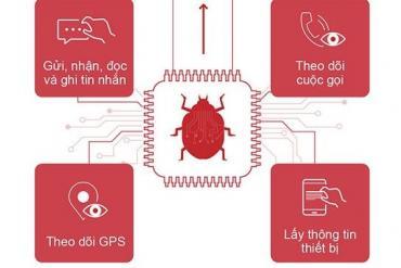Phát hiện phần mềm gián điệp thu thập tin nhắn giao dịch ngân hàng có số tiền hàng tỷ đồng
