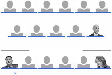 Hé lộ các nhân sự quan trọng trong nội các chính quyền Tổng thống đắc cử Joe Biden
